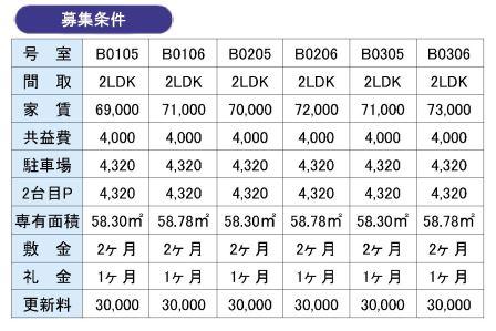 2LDK賃料表