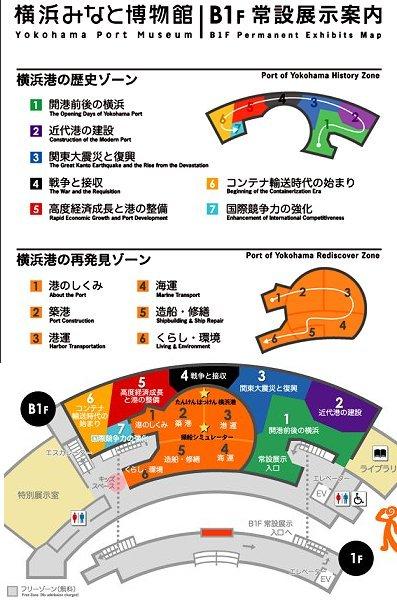 横浜みなと博物館展示の概要REV
