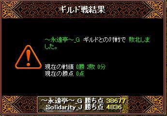 RedStone 16.04.17 結果