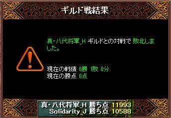 RedStone 16.04.24 結果