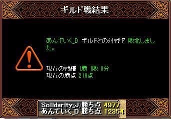 RedStone 16.05.04 結果