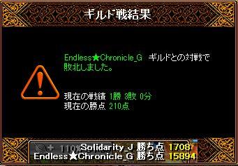 RedStone 16.05.11 結果