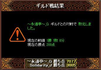 RedStone 16.05.29 結果