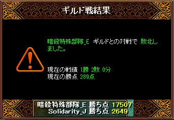 RedStone 16.06.01 結果
