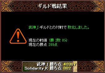 RedStone 16.06.29 結果