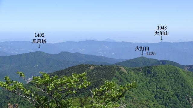 阿讃山地の方向