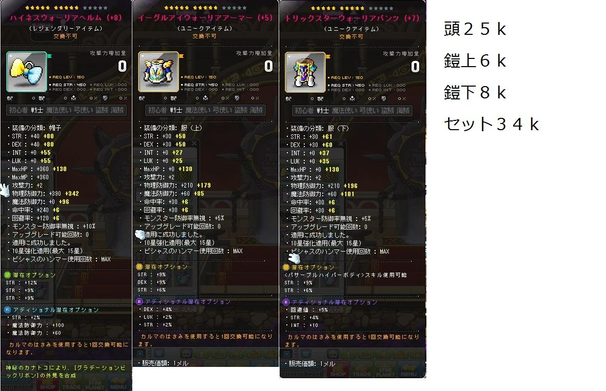 150防具セット34k