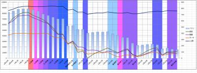 最終資源グラフ