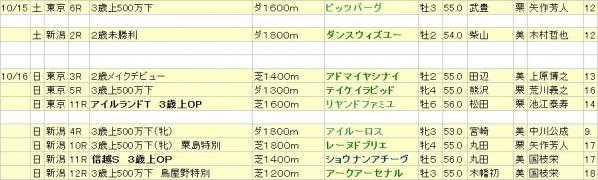 2016101516 JRA発表
