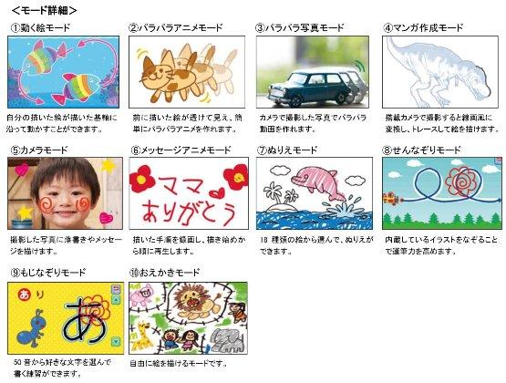 おえかきアーティスト03