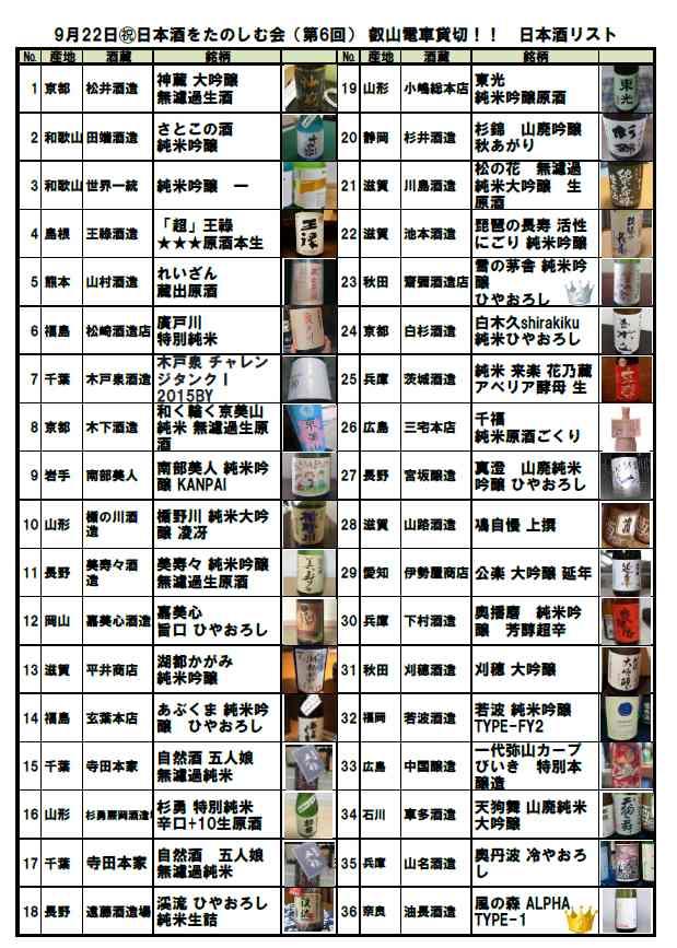 日本酒の会7