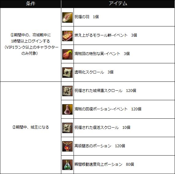 160914戦争イベ3-1