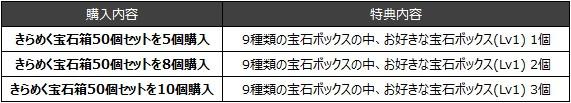160921宝石イベ3