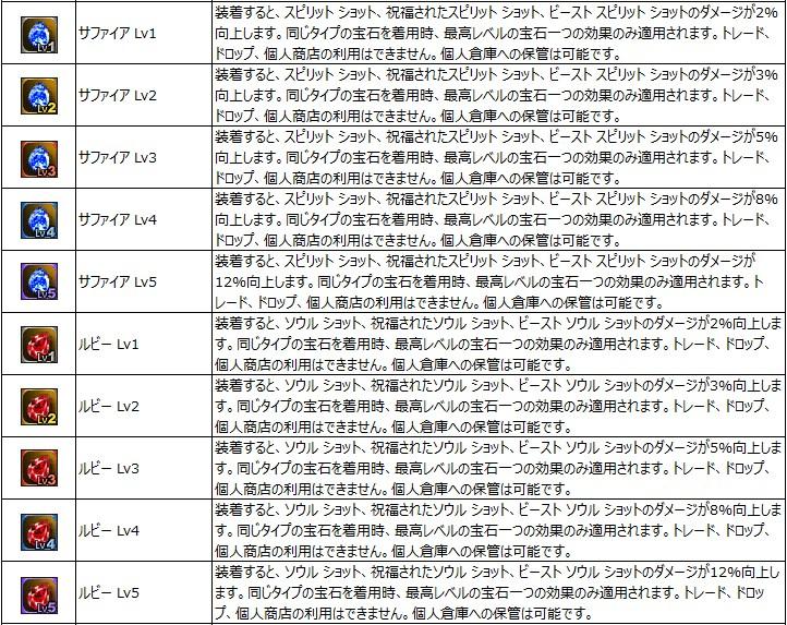 160921宝石イベ5-2