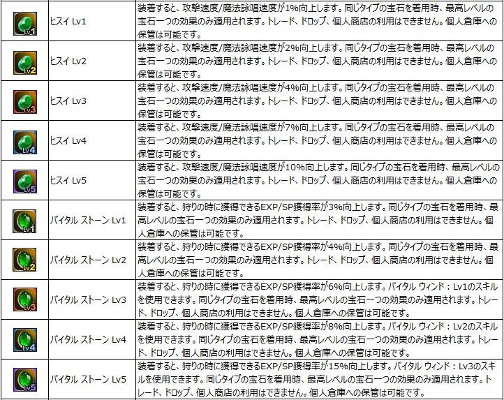 160921宝石イベ5-3