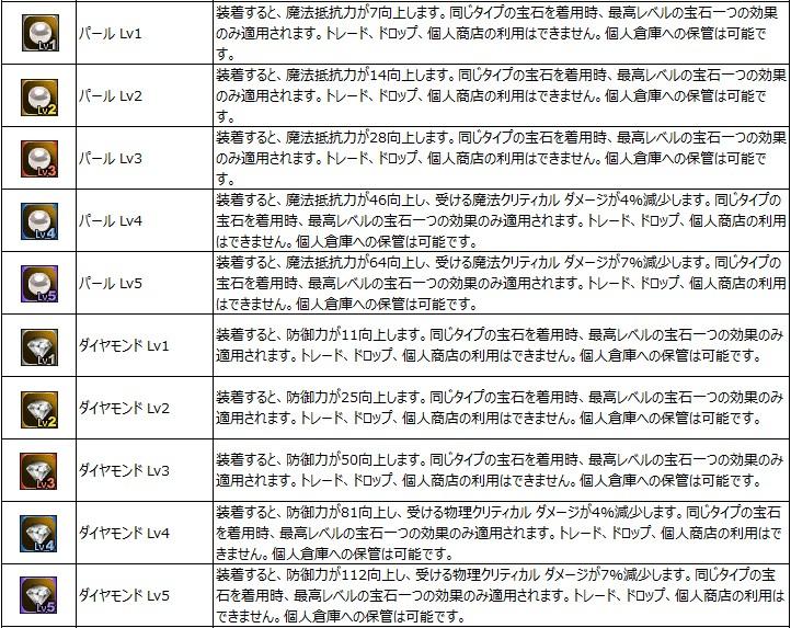 160921宝石イベ5-4