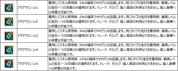 160921宝石イベ5-5