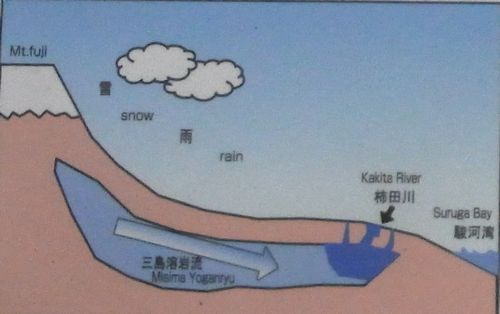 柿田川12