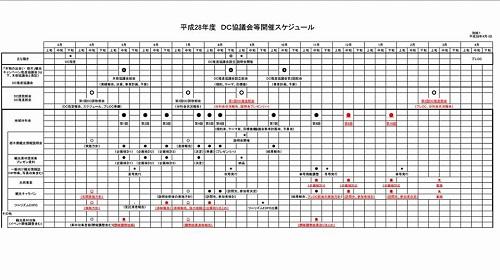 栃木県議会<経済企業委員会>県外調査!⑤