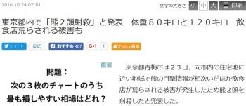 news東京都内で「熊2頭射殺」と発表 体重80キロと120キロ 飲食店荒らされる被害も