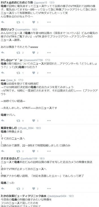 twt電通ニュース
