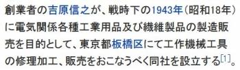 wiki三陽商会