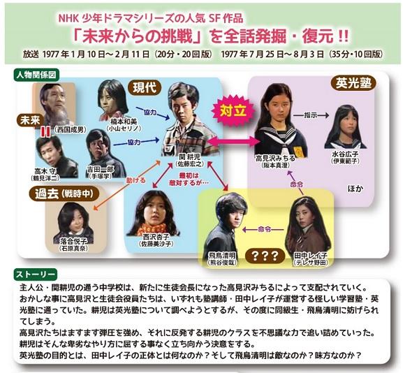miraikara_01.jpg