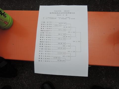 平成28年5月6日石岡一高茨城県大会準優勝⑬