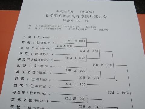 平成28年5月6日石岡一高茨城県大会準優勝⑭