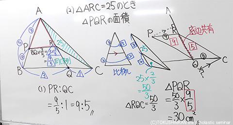 慶進数学2016c