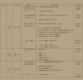web-ippansitumonjunjohyo28_9-2.jpg