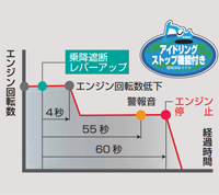 エンジンの図