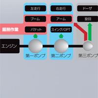 油圧システムIFPS