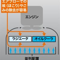 ラジエータの図