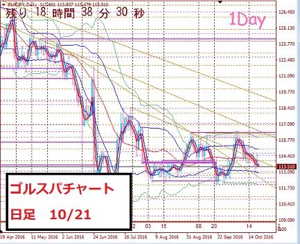 daily1021_201610211204484f4.jpg