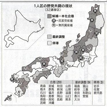 30 野党統一 20選挙区