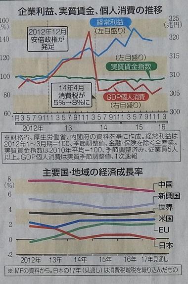 50 中日新聞 5月31日付