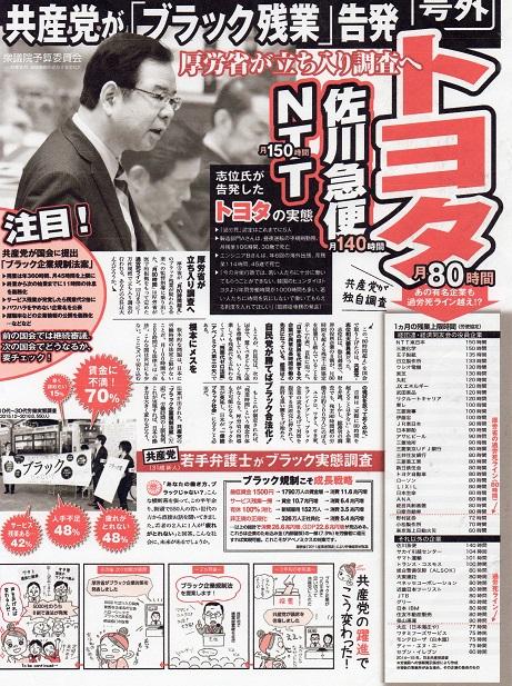 20 東京民報 志位氏 トヨタなど
