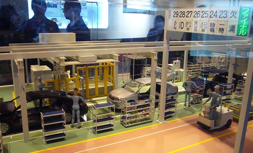 生産ラインの模型