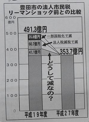 30 豊田民報