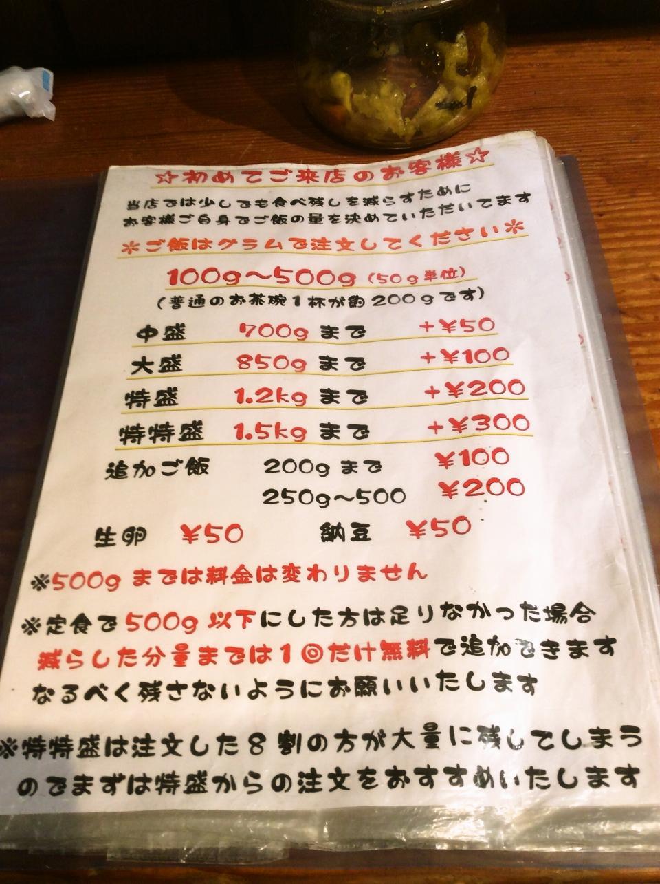 上州屋(店舗)