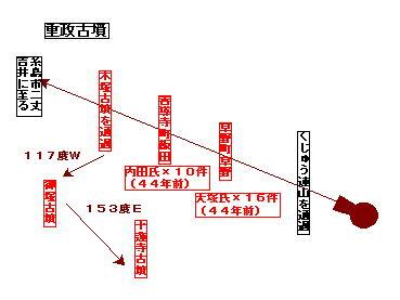 121話古墳の方向4