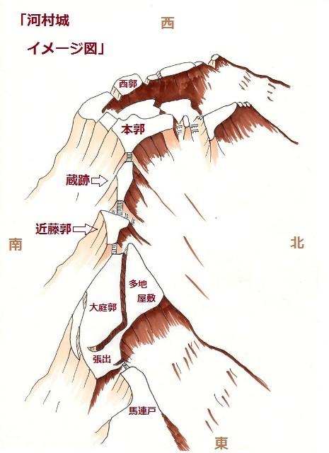 b河村城東