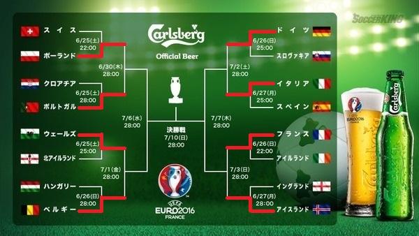 EURO2016決勝T1