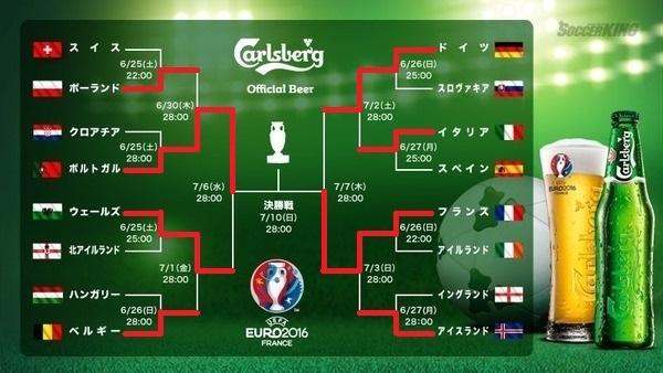 EURO2016決勝戦