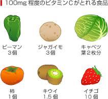 ビタミン摂取