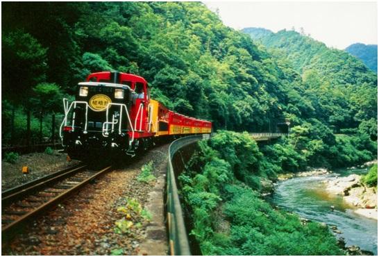 トロッコ列車と保津川くだり