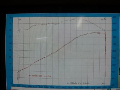 新型CBR400R マフラー開発日記 (11)