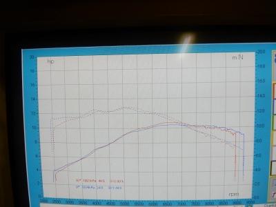 新型GROM マフラー開発 (2)