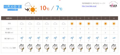 20161030天気予報